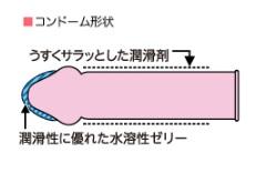 コンドーム【グラマラスバタフライリアル】