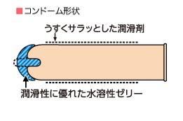 コンドーム【グラマラスバタフライジェルリッチ】