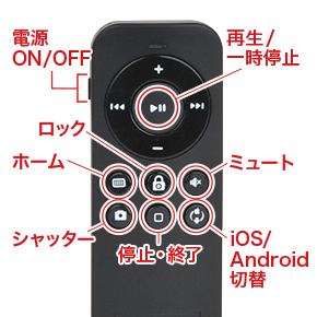 HMD【快適リモコン】操作内容説明
