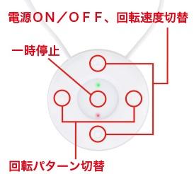 【U.F.O.SA】のコントローラー動作