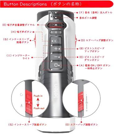 Leten(レテン)フューチャーセクシャルProの機能ボタン